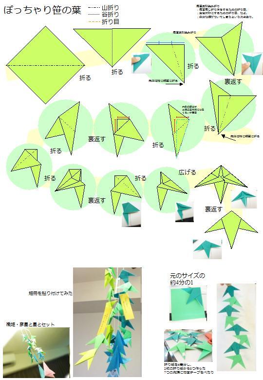 簡単 折り紙 七夕飾りの作り方折り紙 : saishintrendnews.blog.so-net.ne.jp